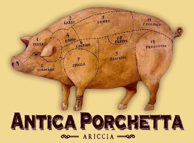 Antica Porchetta, le parti del maiale. porchetta ariccia prezzo al kg Porchetta Ariccia prezzo al Kg. le parti del maiale
